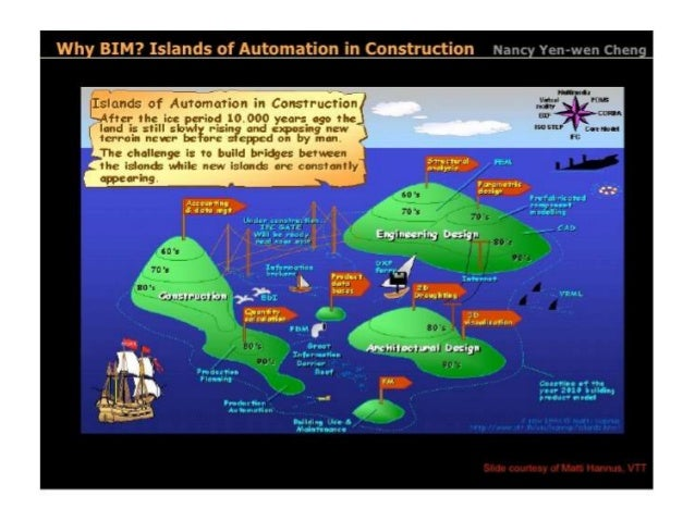 BIM Bots Slide 2