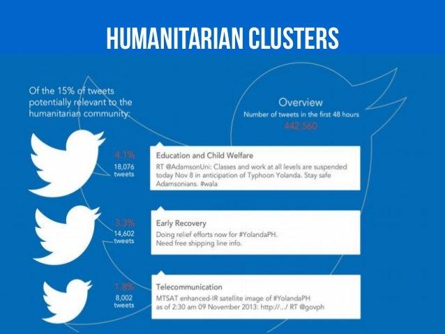 Big Crisis Data — Carlos Castillo 32 Humanitarian Clusters