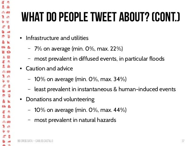 BigCrisis Data — Carlos Castillo 37 What do people tweet about? (cont.) ● Infrastructure and utilities – 7% on average (mi...