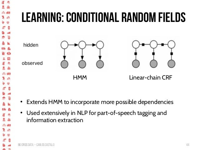 BigCrisis Data — Carlos Castillo 44 Learning: Conditional Random Fields ● Extends HMM to incorporate more possible depende...