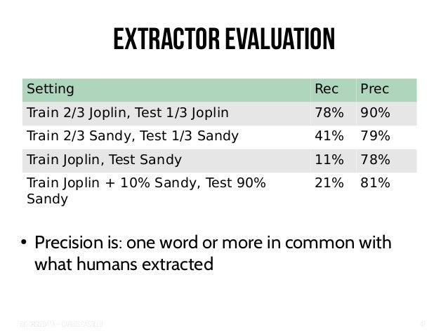 Big Crisis Data — Carlos Castillo 47 Extractor evaluation Setting Rec Prec Train 2/3 Joplin, Test 1/3 Joplin 78% 90% Train...