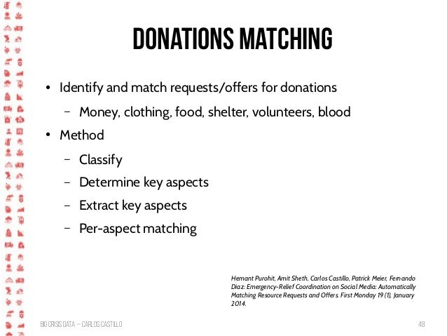 BigCrisis Data — Carlos Castillo 48 Donations matching ● Identify and match requests/offers for donations – Money, clothin...