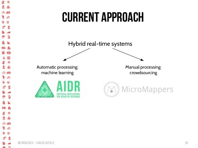 BigCrisis Data — Carlos Castillo 62 Current Approach Hybrid real-time systems MicroMappers Manual processing: crowdsourcin...
