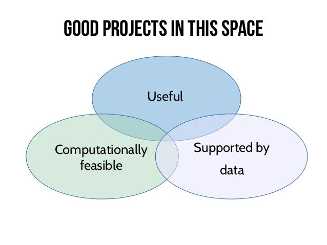 Computationally feasible Supported by data Useful Good projects in this space