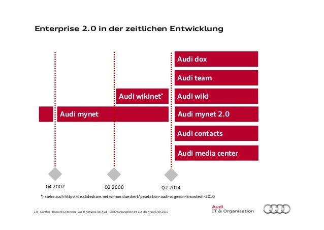 10 Günther, Dückert: Enterprise Social Network bei Audi - Ein Erfahrungsbericht auf der KnowTech 2015 Enterprise 2.0 in de...