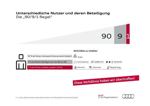 21 Günther, Dückert: Enterprise Social Network bei Audi - Ein Erfahrungsbericht auf der KnowTech 2015 Unterschiedliche Nut...