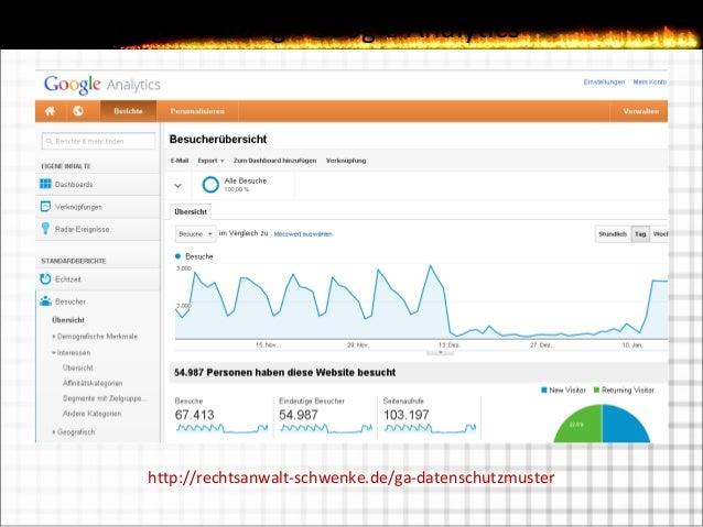 Datenschutzerklärung - Google Analytics