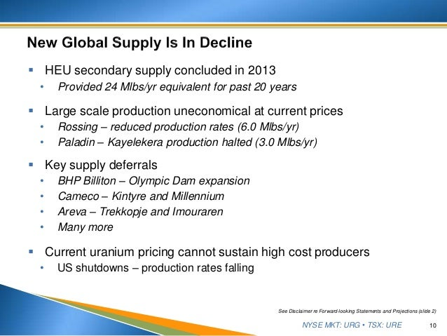 NYSE MKT: URG • TSX: URE  HEU secondary supply concluded in 2013 • Provided 24 Mlbs/yr equivalent for past 20 years  Lar...