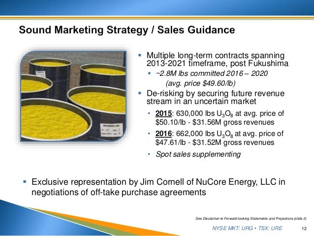 NYSE MKT: URG • TSX: URE  Multiple long-term contracts spanning 2013-2021 timeframe, post Fukushima  ~2.8M lbs committed...