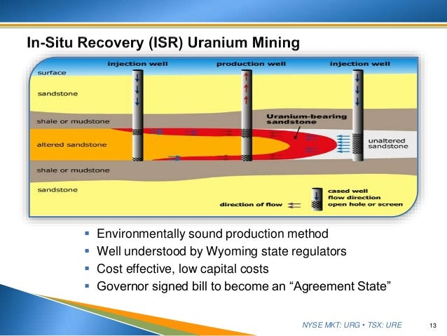 NYSE MKT: URG • TSX: URE  Environmentally sound production method  Well understood by Wyoming state regulators  Cost ef...