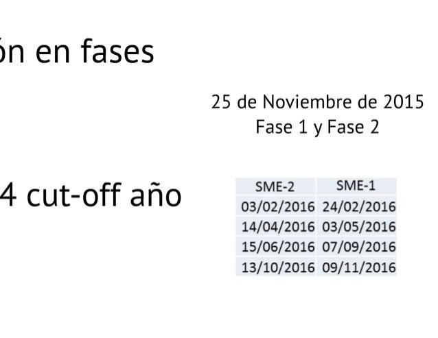 20151105 Visión general del Instrumento PYME  Slide 3