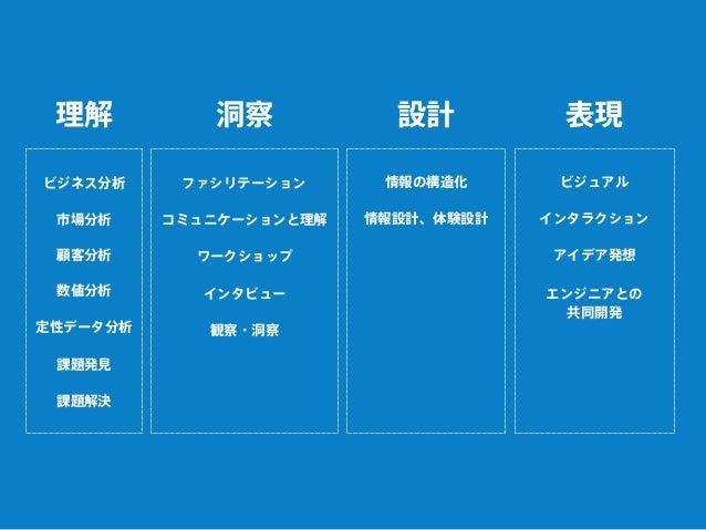 「T字型人材」とは、特定の分野を究め、 その深い専門知識と経験・スキルの蓄積を自らの縦軸に据えつつ、 さらにそれ以外の多様なジャンルについても 幅広い知見を併せ持っている横軸をもつ人材 http://courrier.jp/news/archi...
