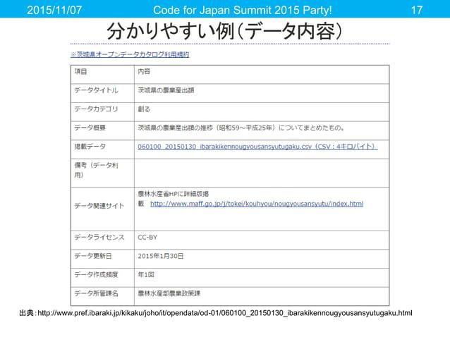 分かりやすい例(データ内容) 2015/11/07 Code for Japan Summit 2015 Party! 17 出典:http://www.pref.ibaraki.jp/kikaku/joho/it/opendata/od-01...