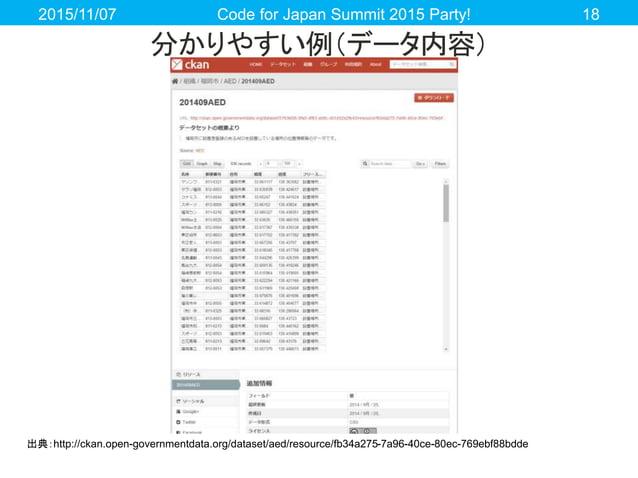 分かりやすい例(データ内容) 2015/11/07 Code for Japan Summit 2015 Party! 18 出典:http://ckan.open-governmentdata.org/dataset/aed/resource...