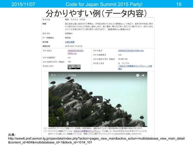 分かりやすい例(データ内容) 2015/11/07 Code for Japan Summit 2015 Party! 19 出典: http://www6.pref.aomori.lg.jp/opendata/index.php?action...