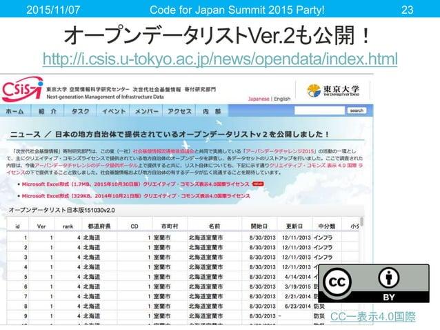 オープンデータリストVer.2も公開! http://i.csis.u-tokyo.ac.jp/news/opendata/index.html 2015/11/07 Code for Japan Summit 2015 Party! 23 C...
