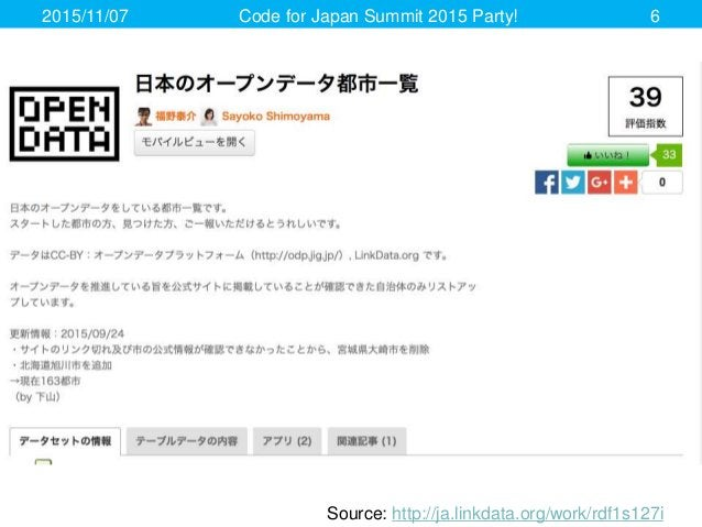 2015/11/07 Code for Japan Summit 2015 Party! 6 Source: http://ja.linkdata.org/work/rdf1s127i