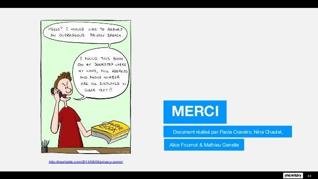 http://mashable.com/2013/08/06/privacy-comic/ Document réalisé par Paola Craveiro, Nina Chaulet, MERCI 44 Alice Fournot & ...