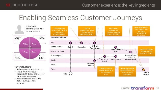 Customer experience: the key ingredients 13 Enabling Seamless Customer Journeys Source: