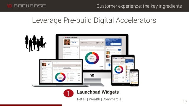 Leverage Pre-build Digital Accelerators Customer experience: the key ingredients 16 Launchpad Widgets Retail   Wealth   Co...