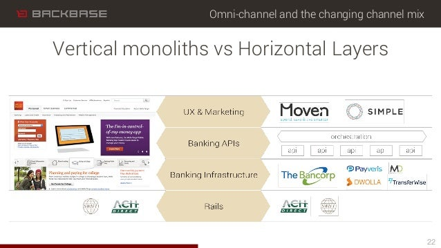 Omni-channel and the changing channel mix 22 Vertical monoliths vs Horizontal Layers