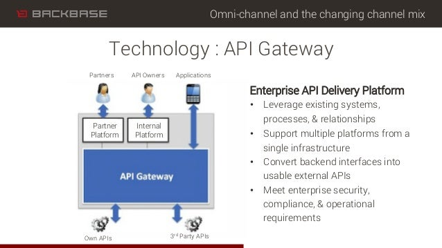 Omni-channel and the changing channel mix Technology : API Gateway Enterprise API Delivery Platform • Leverage existing s...