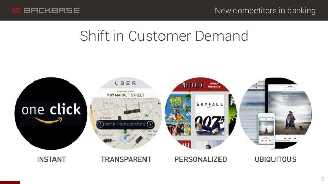 New competitors in banking 3 Shift in Customer Demand