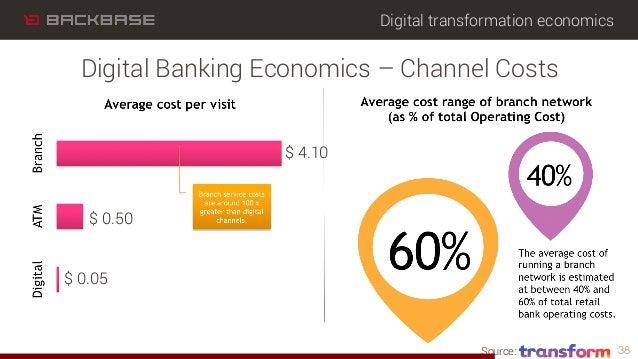 Digital transformation economics 38 Digital Banking Economics – Channel Costs $ 4.10 $ 0.50 $ 0.05 Source: