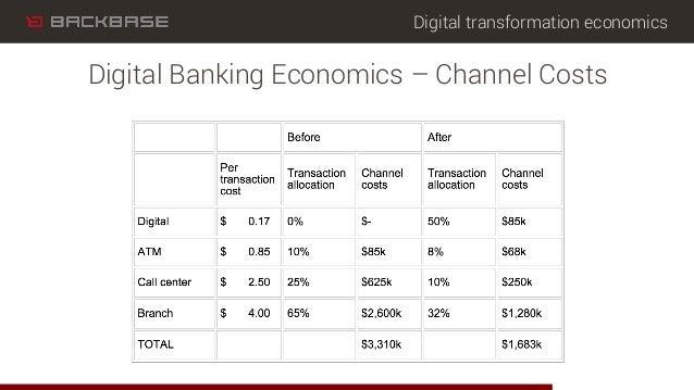 Digital transformation economics Digital Banking Economics – Channel Costs