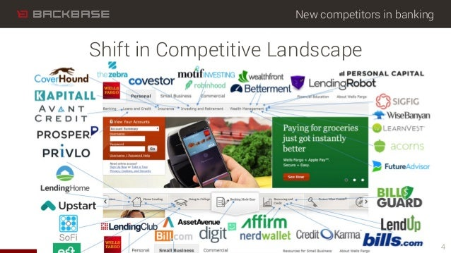 New competitors in banking 4 Shift in Competitive Landscape
