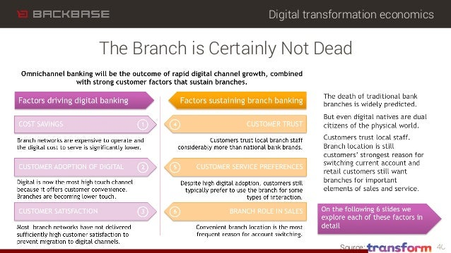 Digital transformation economics 40 The Branch is Certainly Not Dead Source:
