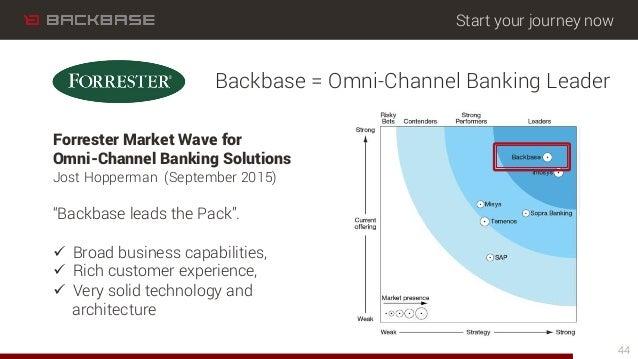 Start your journey now 44 Backbase = Omni-Channel Banking Leader Forrester Market Wave for Omni-Channel Banking Solutions ...