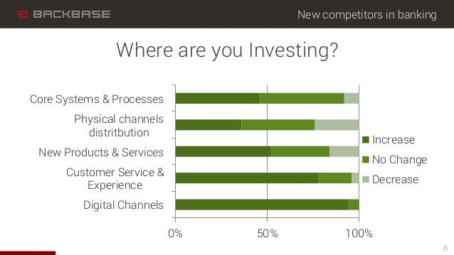 New competitors in banking 6 Where are you Investing? 0% 50% 100% Digital Channels Customer Service & Experience New Produ...