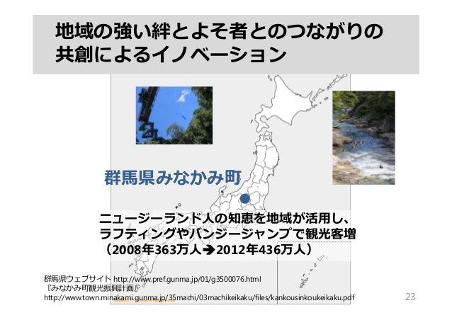 群⾺県みなかみ町 23 群⾺県ウェブサイト http://www.pref.gunma.jp/01/g3500076.html 『みなかみ町観光振興計画』 http://www.town.minakami.gunma.jp/35machi/03...