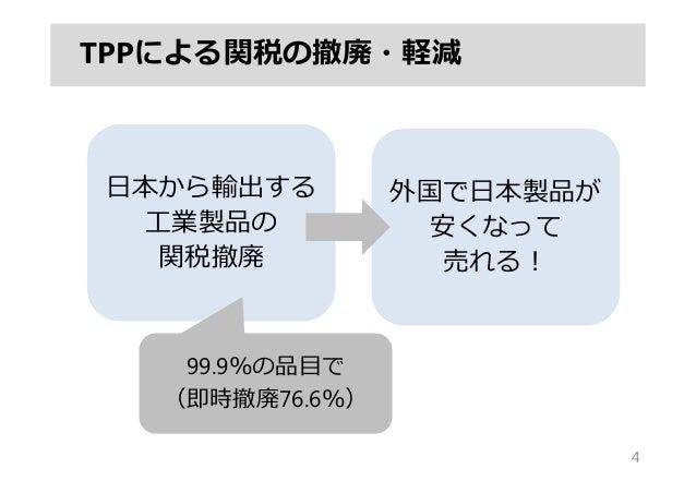 TPPによる関税の撤廃・軽減 4 ⽇本から輸出する ⼯業製品の 関税撤廃 外国で⽇本製品が 安くなって 売れる! 99.9%の品⽬で (即時撤廃76.6%)
