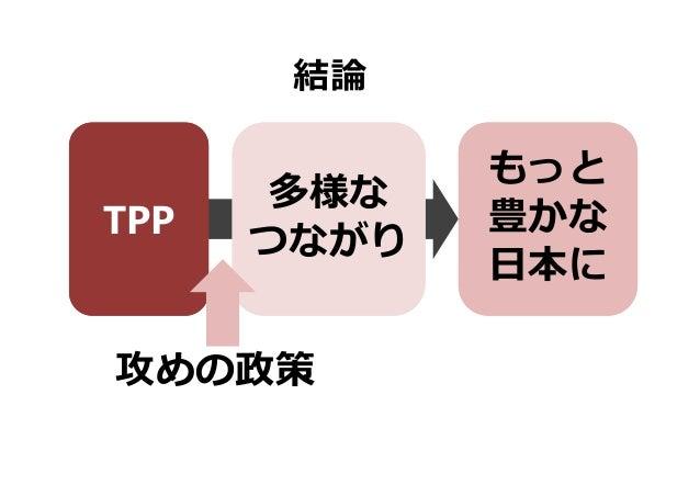 もっと 豊かな ⽇本に もっと 豊かな ⽇本に TPPTPP 多様な つながり 多様な つながり 結論 攻めの政策
