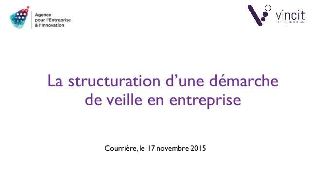 La structuration d'une démarche de veille en entreprise Courrière, le 17 novembre 2015