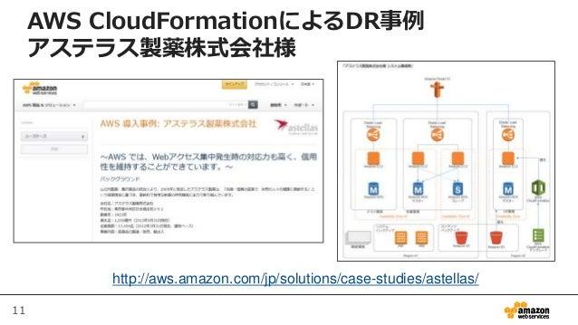 11 AWS CloudFormationによるDR事例 アステラス製薬株式会社様 http://aws.amazon.com/jp/solutions/case-studies/astellas/