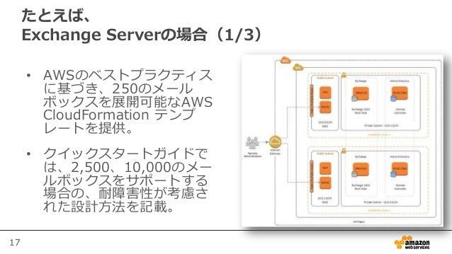 17 • AWSのベストプラクティス に基づき、250のメール ボックスを展開可能なAWS CloudFormation テンプ レートを提供。 • クイックスタートガイドで は、2,500、10,000のメー ルボックスをサポートする 場合の...