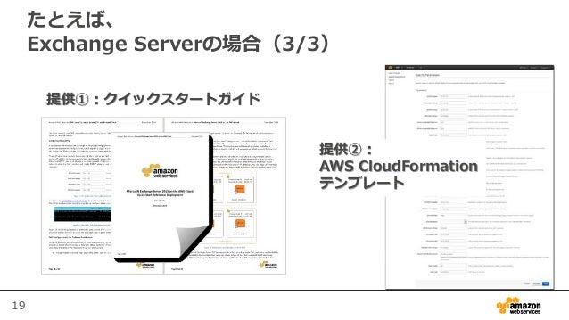 19 たとえば、 Exchange Serverの場合(3/3) 提供①:クイックスタートガイド 提供②: AWS CloudFormation テンプレート
