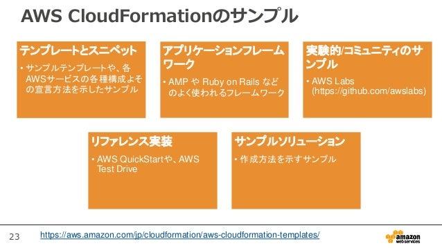 23 AWS CloudFormationのサンプル テンプレートとスニペット • サンプルテンプレートや、各 AWSサービスの各種構成よそ の宣言方法を示したサンプル アプリケーションフレーム ワーク • AMP や Ruby on Rail...