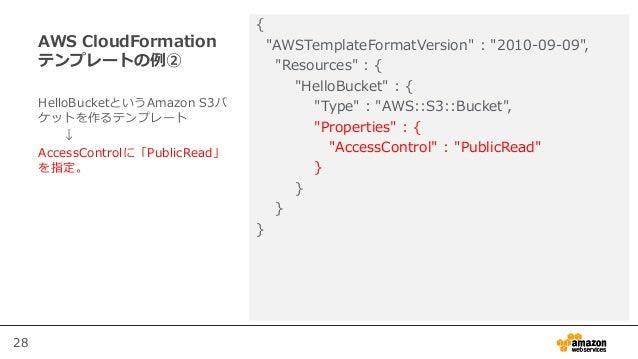 "28 AWS CloudFormation テンプレートの例② { ""AWSTemplateFormatVersion"" : ""2010-09-09"", ""Resources"" : { ""HelloBucket"" : { ""Type"" : ""A..."