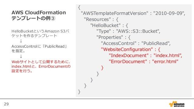 "29 AWS CloudFormation テンプレートの例③ { ""AWSTemplateFormatVersion"" : ""2010-09-09"", ""Resources"" : { ""HelloBucket"" : { ""Type"" : ""A..."