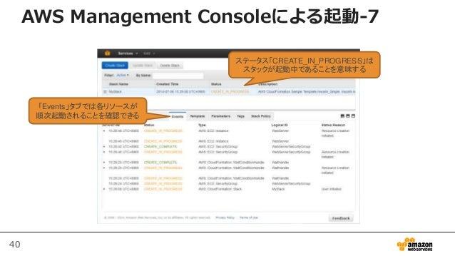 40 「Events」タブでは各リソースが 順次起動されることを確認できる ステータス「CREATE_IN_PROGRESS」は スタックが起動中であることを意味する AWS Management Consoleによる起動-7
