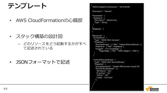 "44 { ""AWSTemplateFormatVersion"" : ""2010-09-09"", ""Description"" : ""Sample"", ""Parameters"" : { ""KeyName"" : { ""Description"" : ""..."