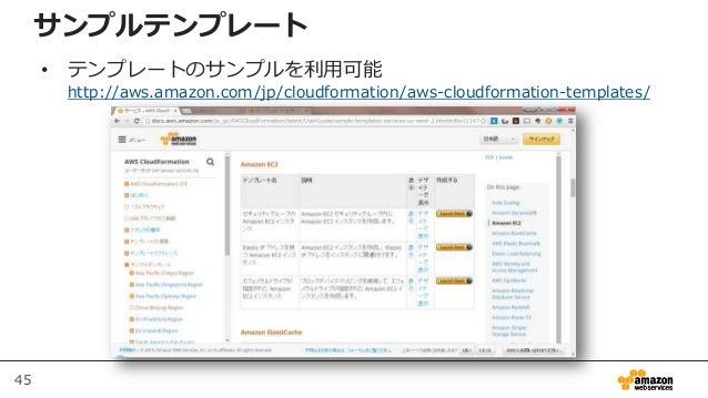 45 サンプルテンプレート • テンプレートのサンプルを利用可能 http://aws.amazon.com/jp/cloudformation/aws-cloudformation-templates/