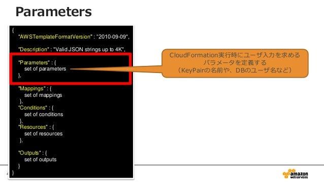 "47 { ""AWSTemplateFormatVersion"" : ""2010-09-09"", ""Description"" : ""Valid JSON strings up to 4K"", ""Parameters"" : { set of par..."