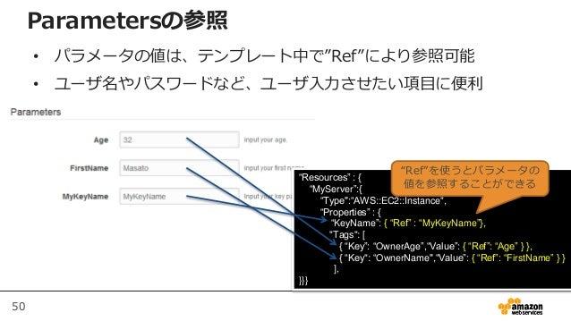 """50 """"Resources"""" : { """"MyServer"""":{ """"Type"""":""""AWS::EC2::Instance"""", """"Properties"""" : { """"KeyName"""": { """"Ref"""" : """"MyKeyName""""}, """"Tags"""": [..."""