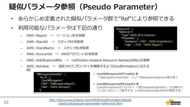 52 http://docs.aws.amazon.com/AWSCloudFormation/latest/ UserGuide/pseudo-parameter-reference.html 疑似パラメータ参照(Pseudo Paramet...