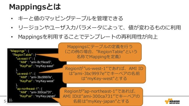 "54 ""Mappings"" : { ""RegionTable"" : { ""us-east-1"" : { ""AMI"" : ""ami-8c1fece5"", ""KeyPair"" : ""myKey-east"" }, ""us-west-1"" : { ""A..."